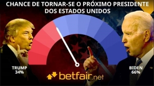 Swing-O-Meter da Betfair.net